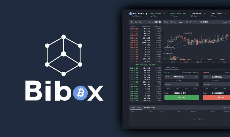 Bibox - Биржа криптовалют