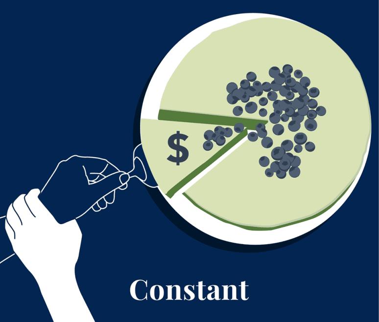 Constant - P2P кредитование