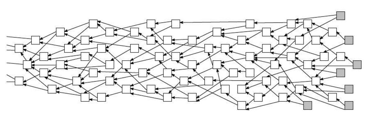 Tangle - Распределенный реестр