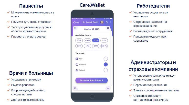 Solve.Care wallet