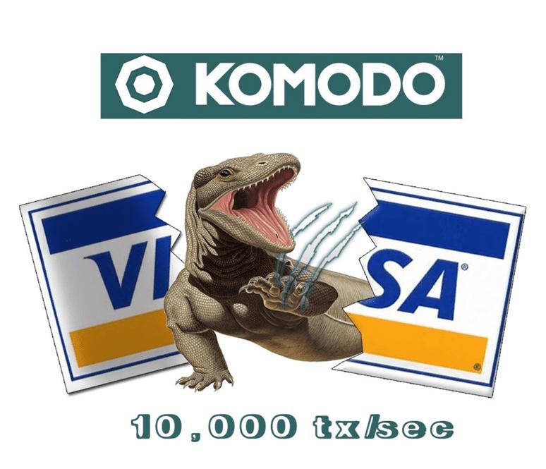 Komodo Visa