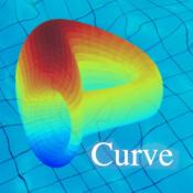 Криптовалюта Curve DAO Token (CRV) - Подробный обзор