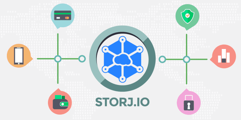 STORJ Review