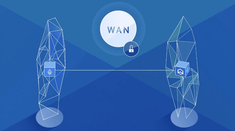 Wanchain - Особенности