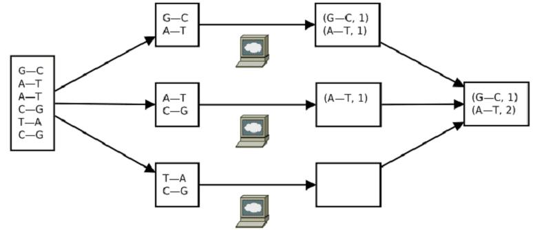 CyberVein Data
