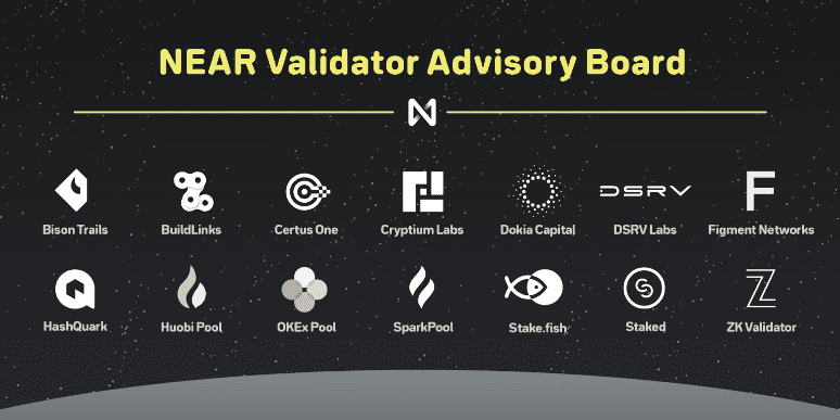 NEAR Validators