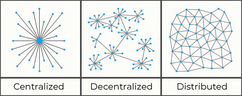 Nexus Consensus