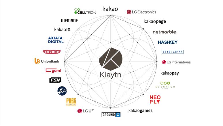 Klaytn Partners
