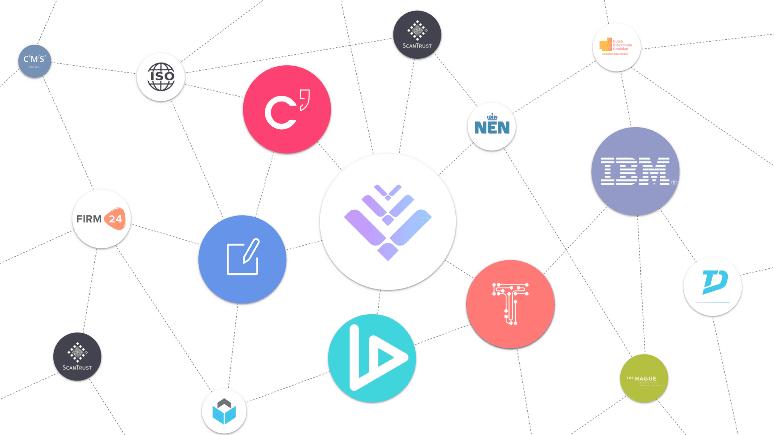LTO Network Ecosystem