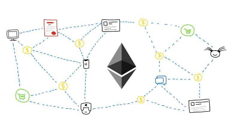 Ethereum транзакции