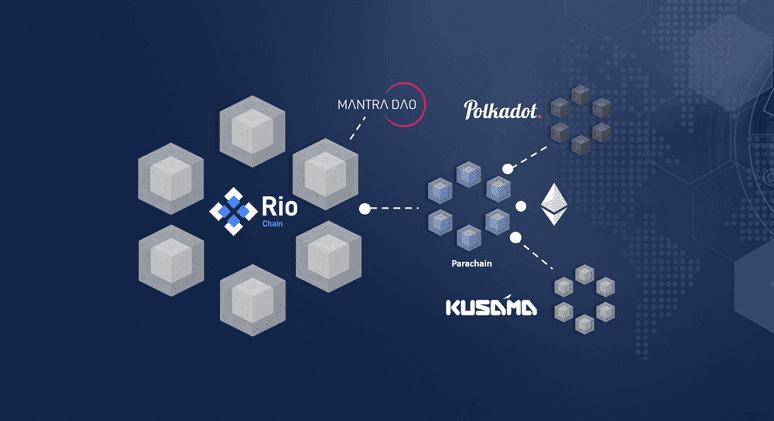 Rio Chain
