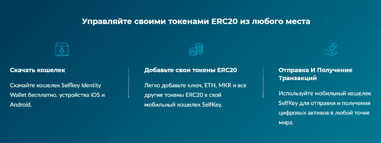 SelfKey ERC-20