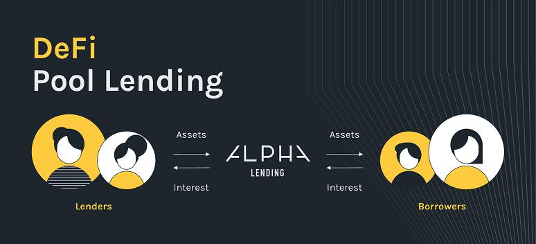 Defi pool lending
