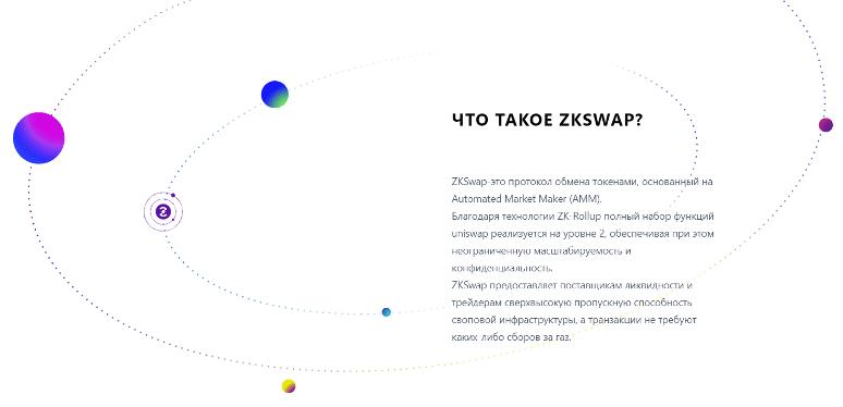 Что такое ZKSwap