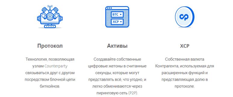 Protocol Counterparty