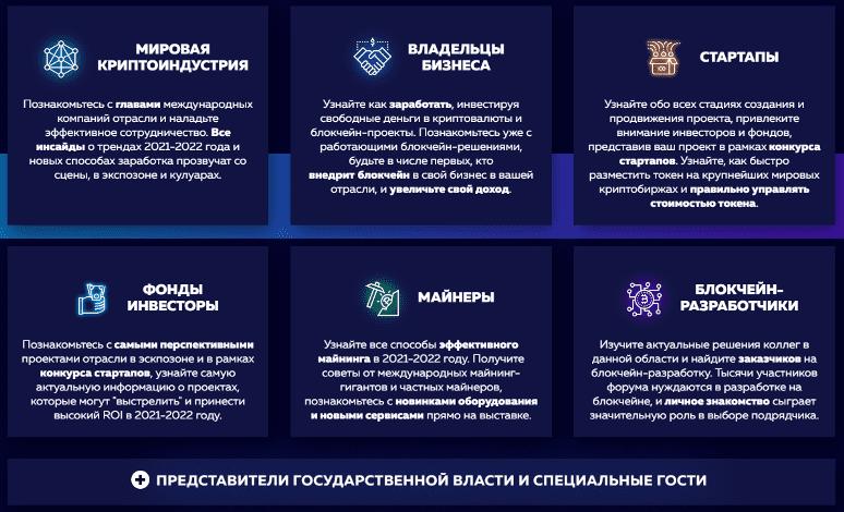 Blockchain Life 2021 участники