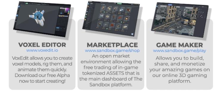 Sandbox ecosystem